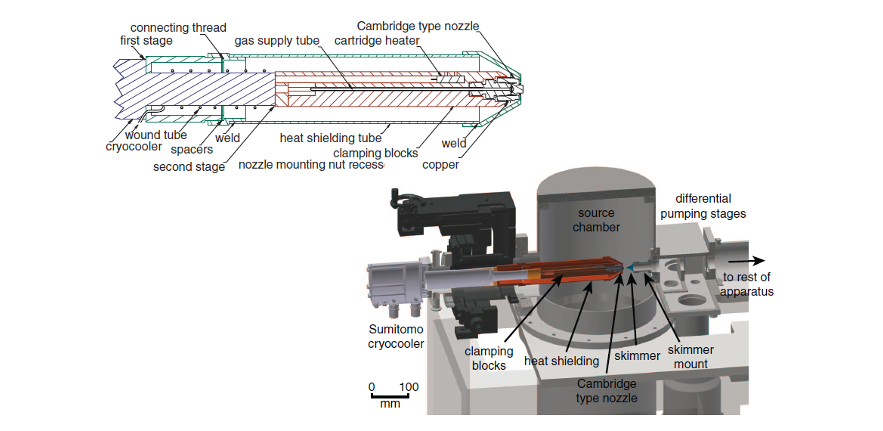 Schematic of new Cambridge supersonic nozzle assembly