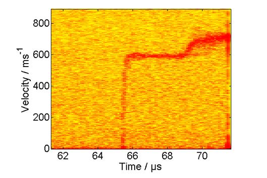 Heterodyne Velocimetry Spectrum obtained during a shock physics experiment